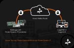 konectpbrouter pakbus routing service