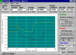 Software für spezielle Anwendungen