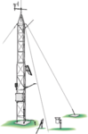 Instrumentation Towers