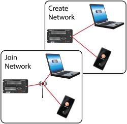 démarrage rapide de la série cr300 wi-fi