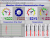 VIEWDAQ Real-Time Display Software