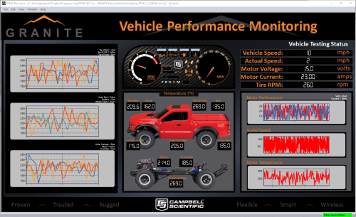 RTMCRT Real-Time Monitor and Control Software, Run-Time Version
