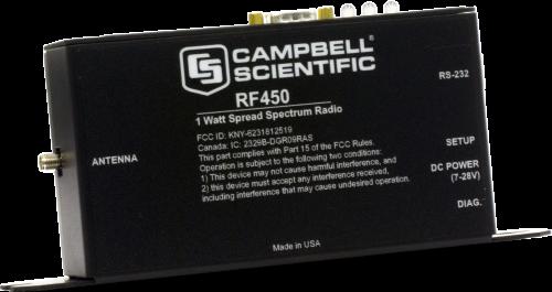 RF450 900 MHz, 1 W Spread-Spectrum Radio
