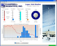 RTMC Real-Time Monitoring and Control Software