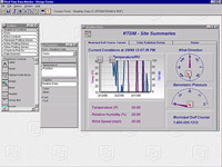 RTDM Real-Time Data Monitoring Software