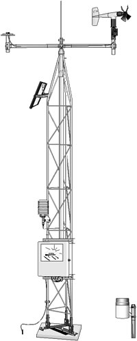 METDATA1 Weather Station