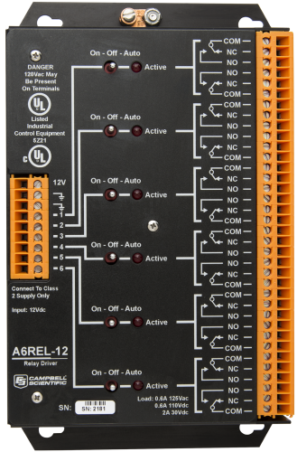 A6REL-12 6-Channel Relay Driver with Manual Override