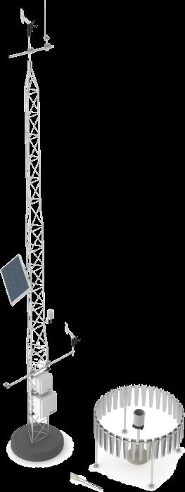MesoPro : Station météorologique automatique